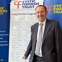 Kevin Barron uses lung power to back Cystic Fibrosis Trust