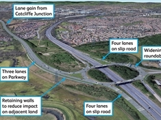 Improvement works on Rotherham-Sheffield link road due to begin